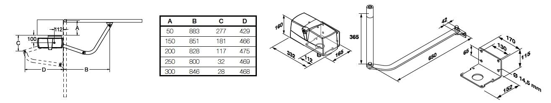 Dimensions motorisation BENINCA PR45E24