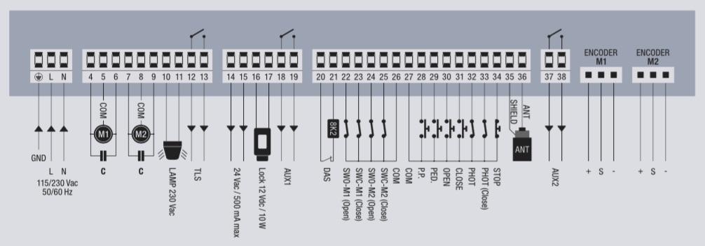 Schéma câblage BENINCA BRAINY