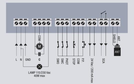 Schéma câblage BENINCA CORE