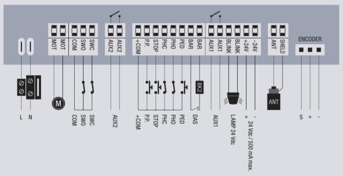 Schéma câblage BENINCA CPB1024ESA