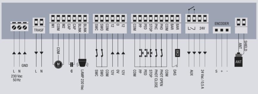 Schéma câblage BENINCA CPBULL8OM
