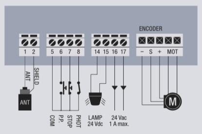 Schéma câblage BENINCA CPJM3